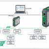 TH-LINK-PROFINET