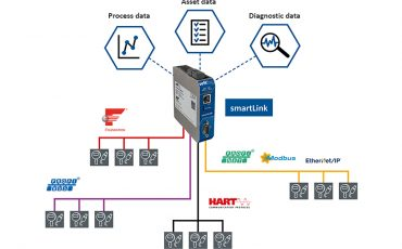 Transparent data for Industry 4.0 connectivity with PROFIBUS!